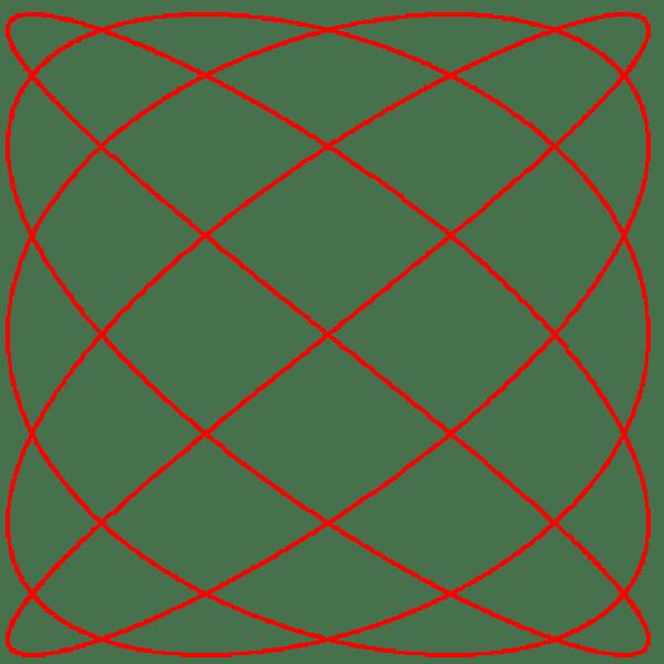 600px-Lissajous_curve_5by4_svg