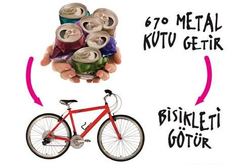 Kutu kutu bisiklet